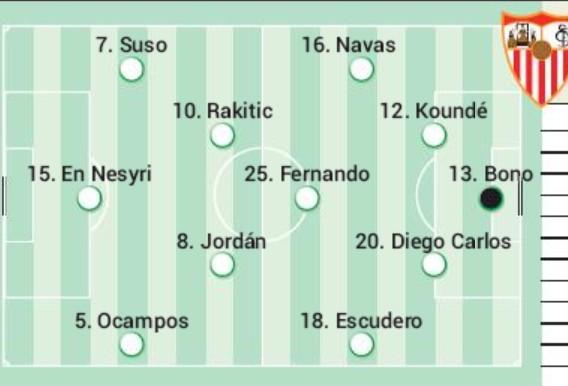 Predicted Bayern Lineup vs Sevilla 2020 Supercopa