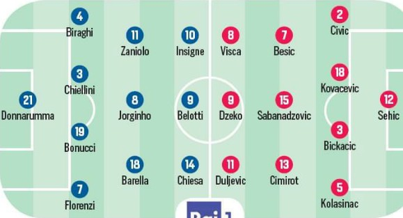 Italy BIH Probable Lineup CdS Newspaper 2020