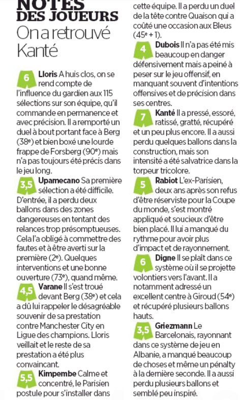 Le Parisien Player Ratings Sweden France 2020