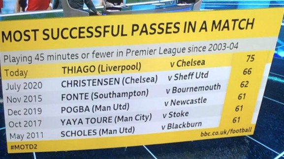 Most Premier League passes in one half of football