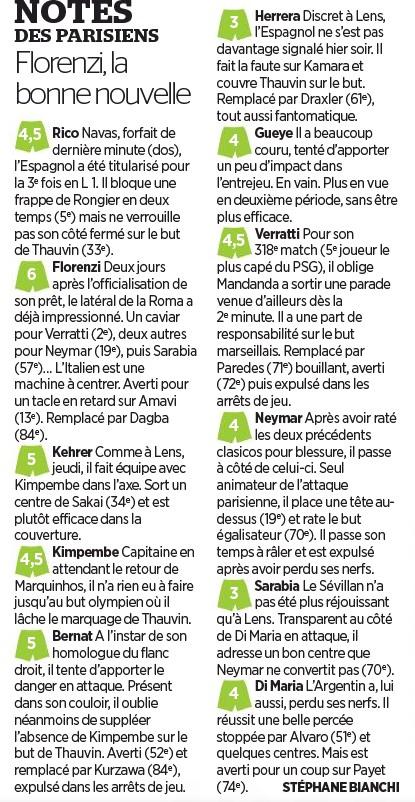 PSG player ratings vs Marseille September 2020