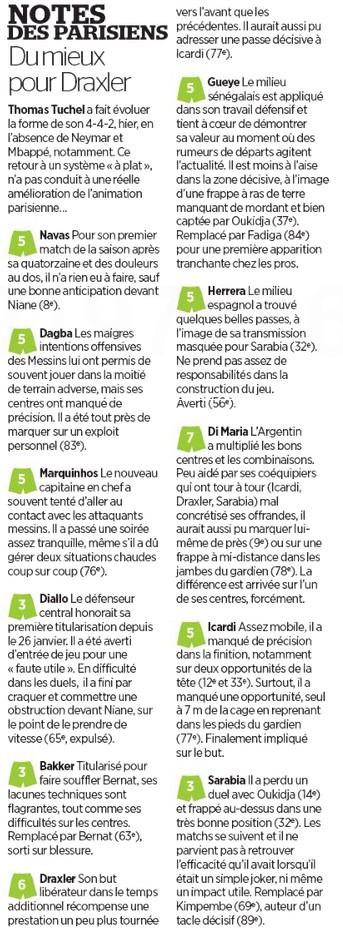 PSG player ratings vs Metz 2020 Le Parisien