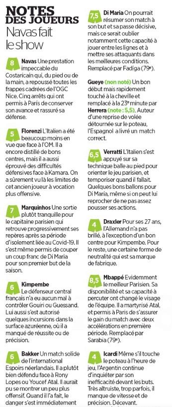 PSG player ratings vs OGC Nice 2020 Le Parisien