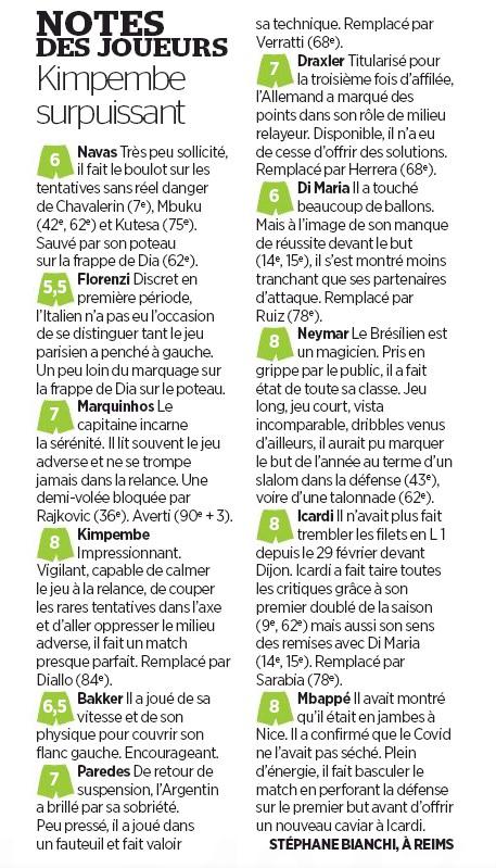 PSG player ratings vs SDR Le Parisien 2020