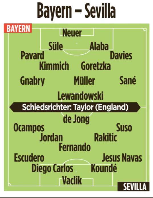 Predicted Lineups Bayern Sevilla 2020 Super Cup