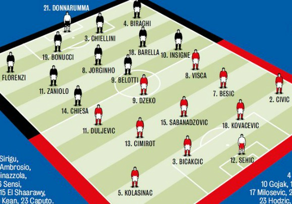 Predicted Lineups Italy Bosnia Gazzetta Dello Sport 2020