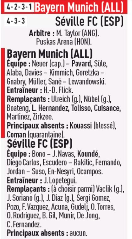 Probable Lineup Bayern Sevilla USC 2020
