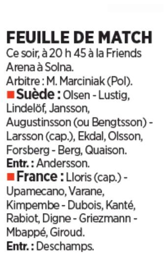 Probable Lineups France Sweden 2020 Le Parisien
