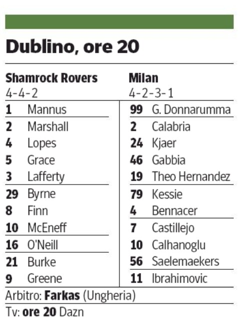Probable Lineups Shamrock Rovers AC Milan 2020