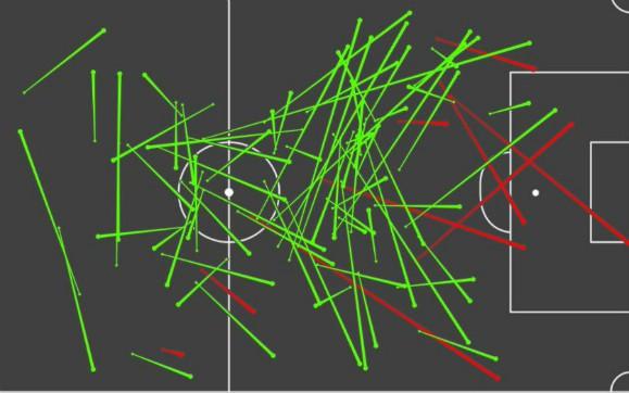 Thiago Pass Map v Chelsea 2020