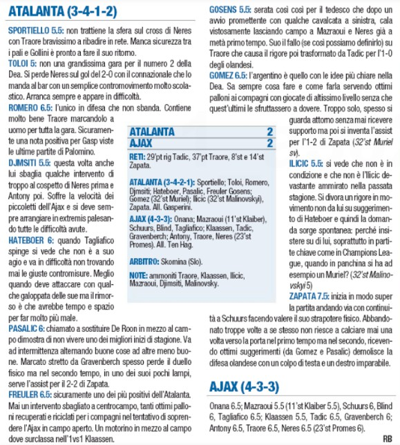 Atalanta 2-2 Ajax Player Ratings Libero Newspaper