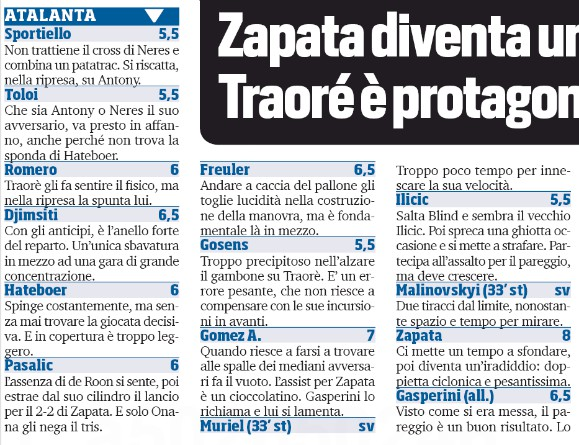 Atalanta Ajax Player Ratings Corriere dello Sport 2020