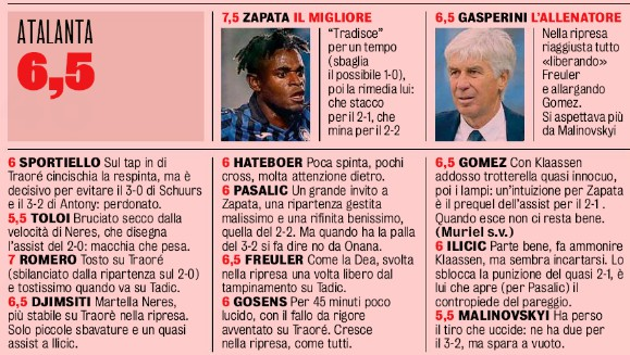 Atalanta player ratings vs Ajax Gazzetta 2020