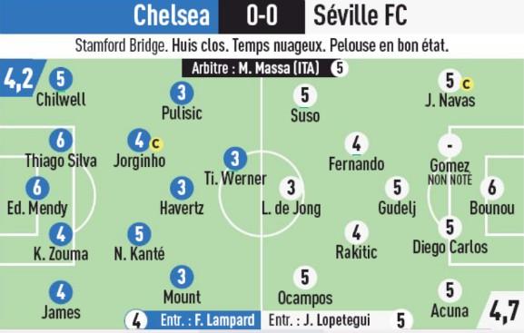 Chelsea Sevilla Player Ratings L'Equipe