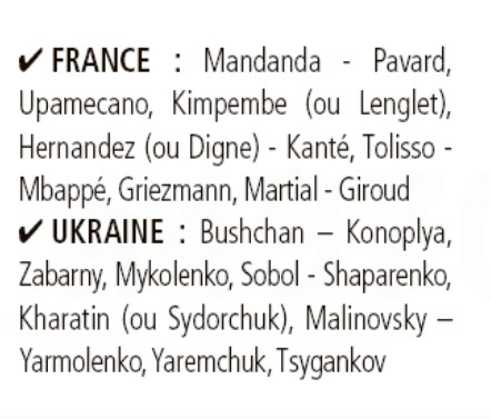 Nice Matin Expected Lineups France Ukraine