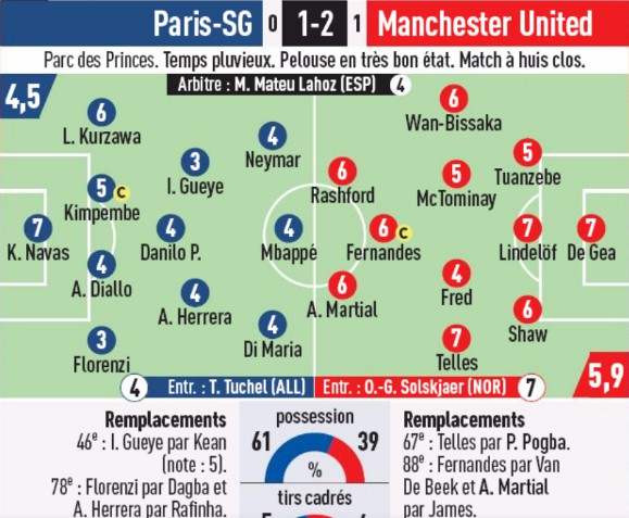 man united vs psg - photo #3