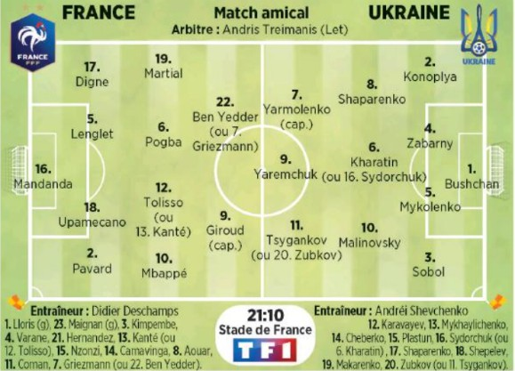 Predicted Lineup France vs Ukraine 2020 Friendly Le Parisien