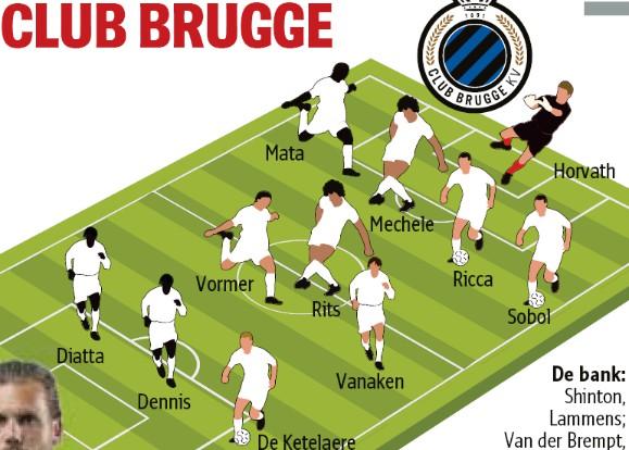 Predicted Lineups Zenit Brugge Het Nieuwsblad