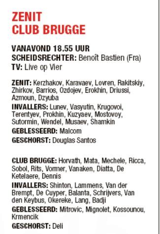 Zenit Club Brugge Expected Starting Lineup HBL Newspaper