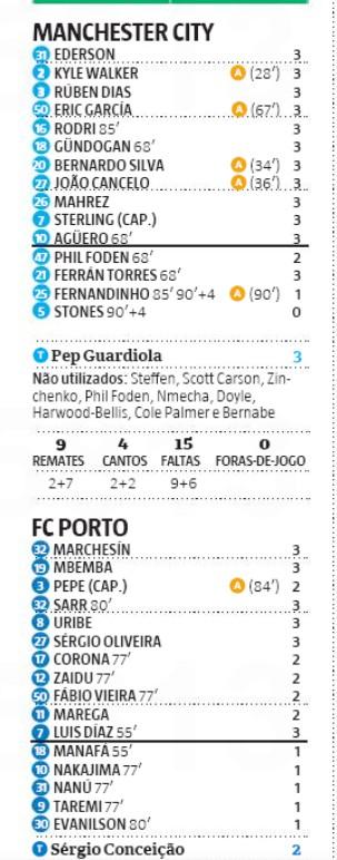 mci porto record newspaper