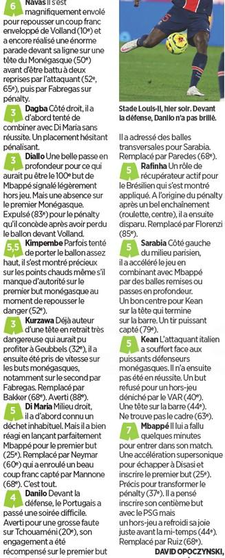 Le Parisien player ratings Monaco vs PSG 2020