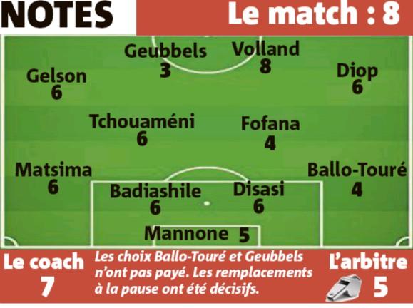 Monaco player ratings vs PSG 2020 Nice Matin Newspaper