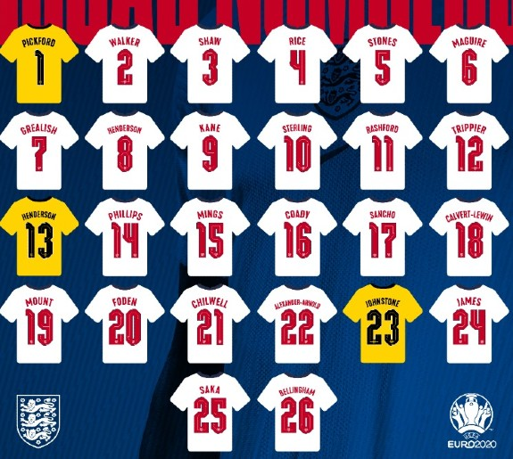England Squad Numbers Euro 2020