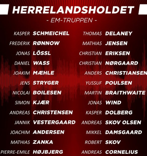 Denmark Euro 2021 Squad