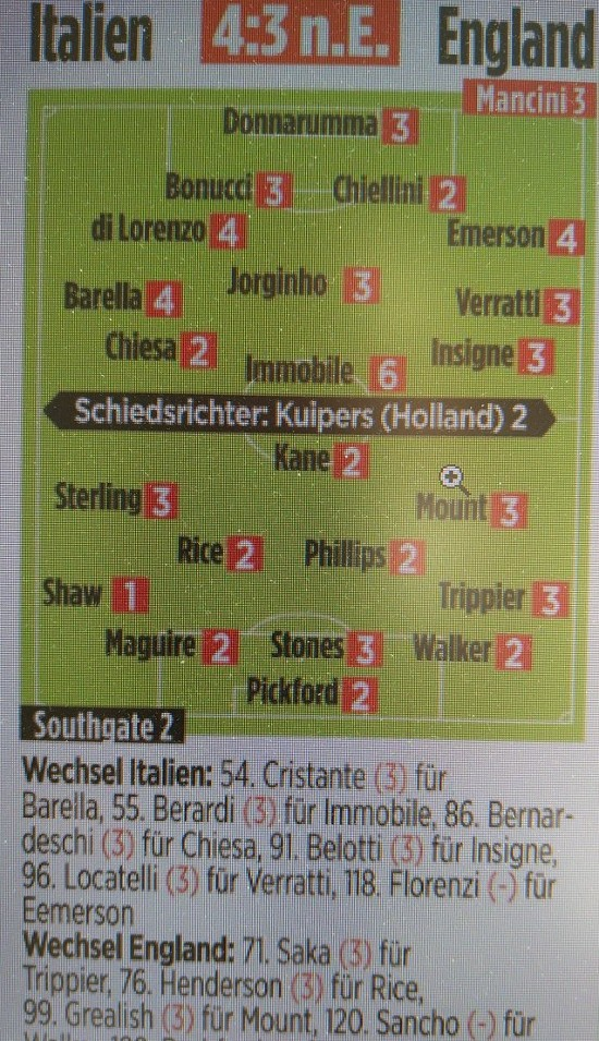 Euro 2020 Final Player Ratings Bild