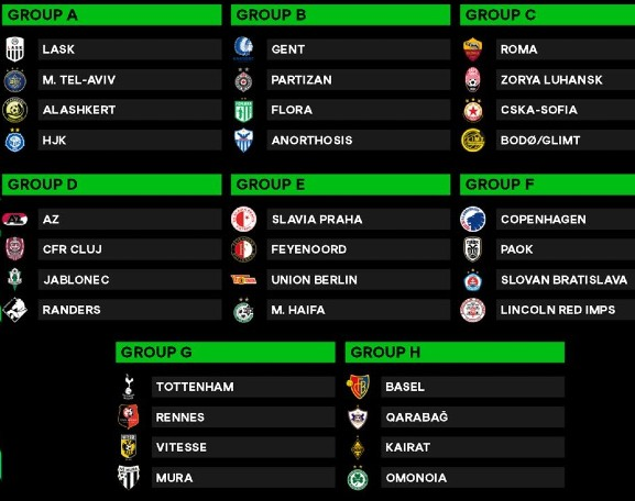 Conference League Group Stage Draw 2021 2022