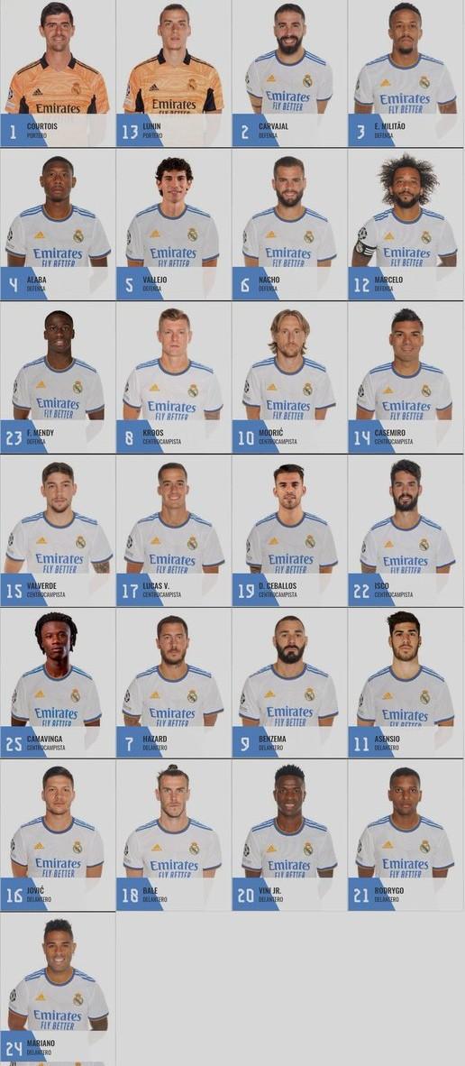 RMA Squad 2021-22 Shirt Numbers