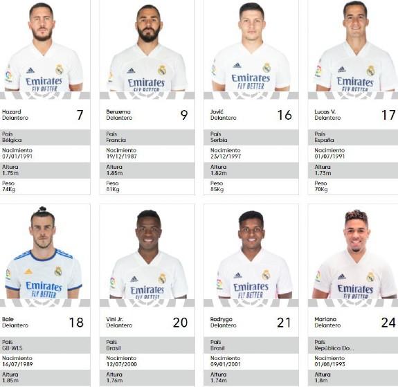 Real Madrid Jersey Numbers 2021 22 Season