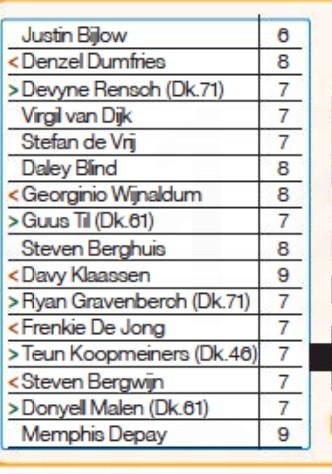 Holland player ratings vs Turkey 2021 Sabah